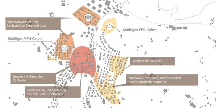 Innenentwicklung Zentrum und Wohnschwerpunkte