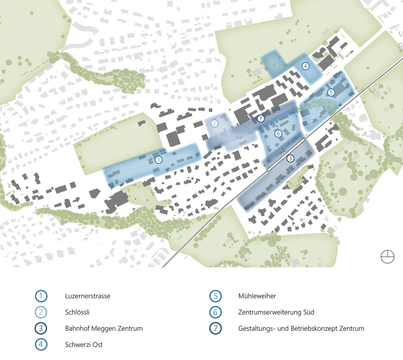 Masterplan Meggen Zentrum: Handlungsfelder